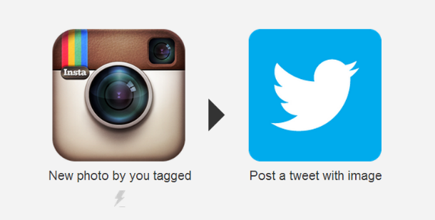 Share Instagram photos to Twitter